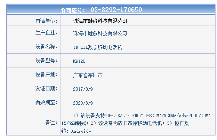 В сети замечен таинственный смартфон Meizu M612C