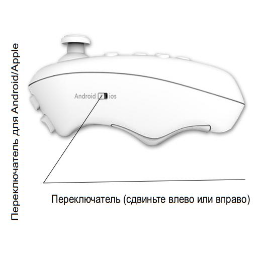 настройка пульта для очков VR box