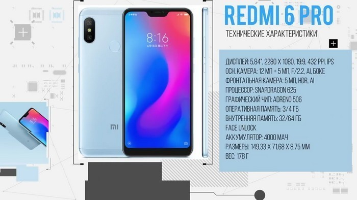 Характеристики Xiaomi Redmi 6 Pro