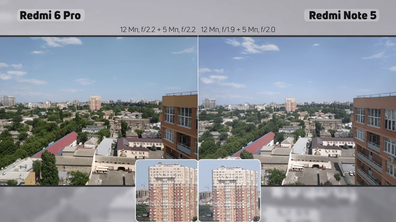 Xiaomi Redmi 6 Pro пример фото
