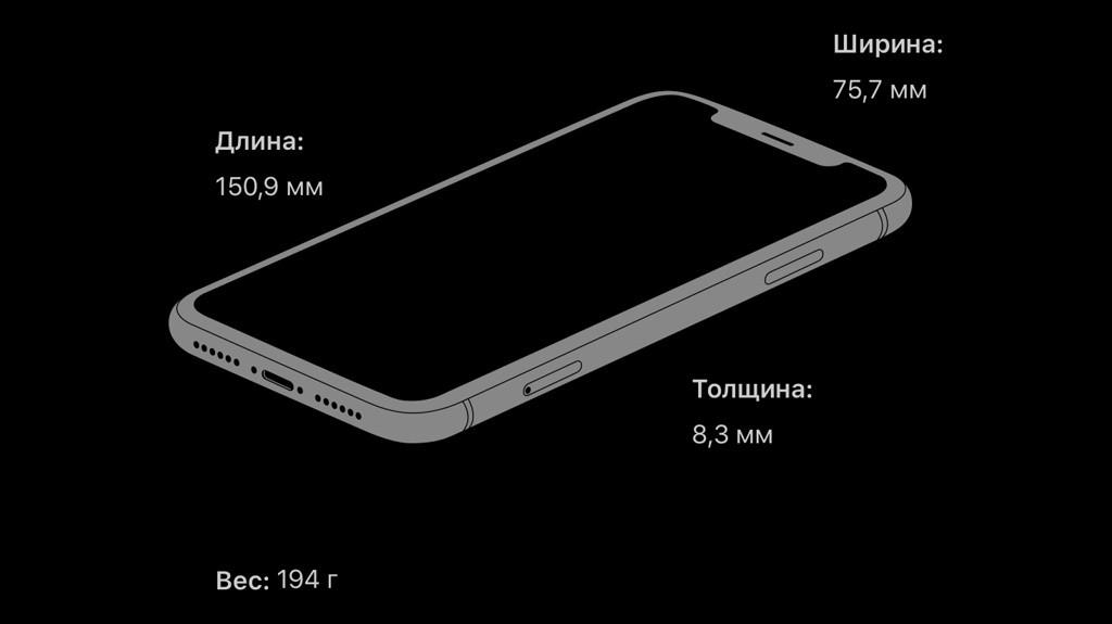 Размеры Iphone XR