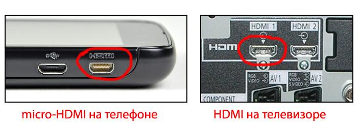 micro HDMI и HDMI разъем